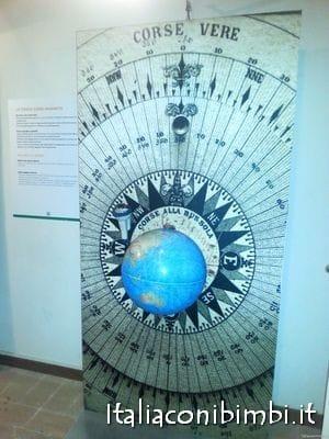 Museo della scienza di Saltara tra Fano e Pesaro (Bali)