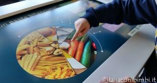 Comporre il pasto bilanciato alla mostra Feed Your Mind ad Explora