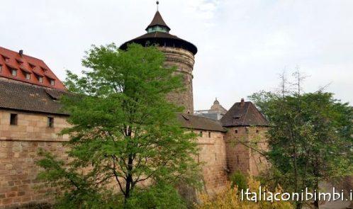 Fortificazioni della città di Norimberga