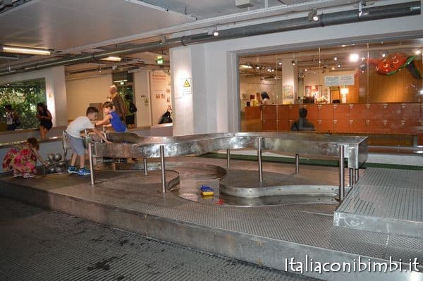 Deutsches Museum area bimbi giochi d'acqua