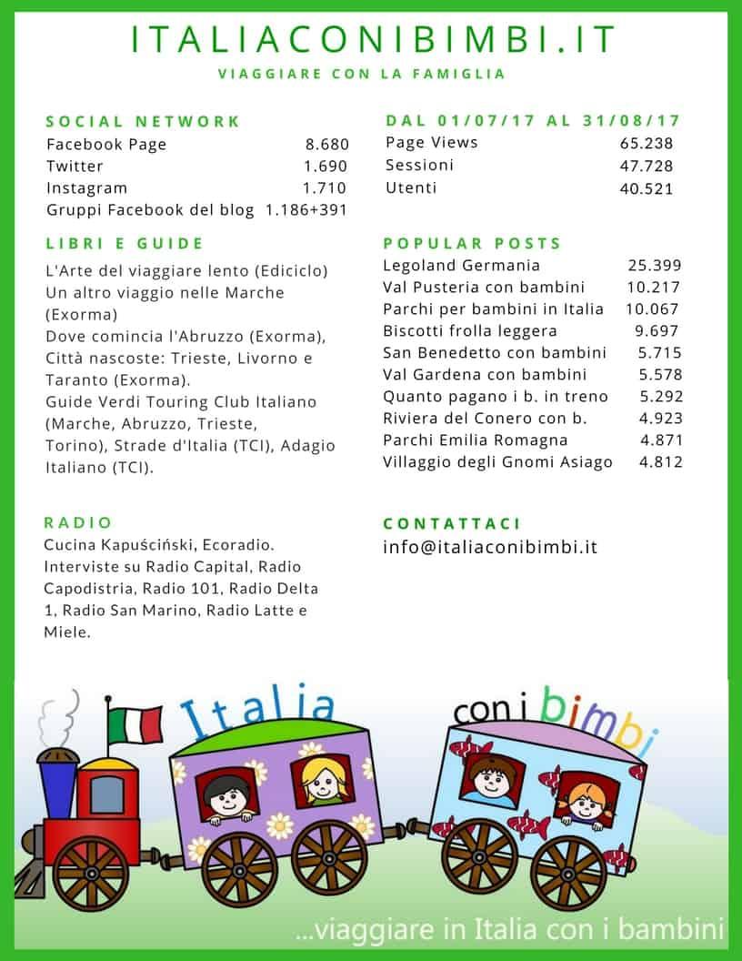 Media Kit di Italiaconibimbi