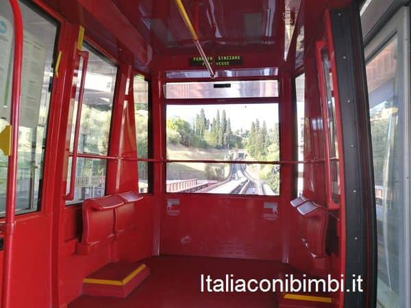 mini metro Perugia