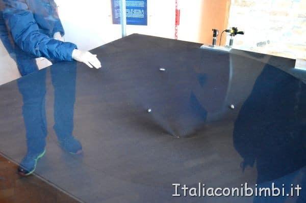 post di Perugia