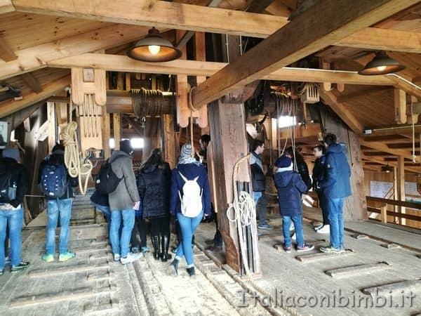 dentro al mulino a Zaanse Schans