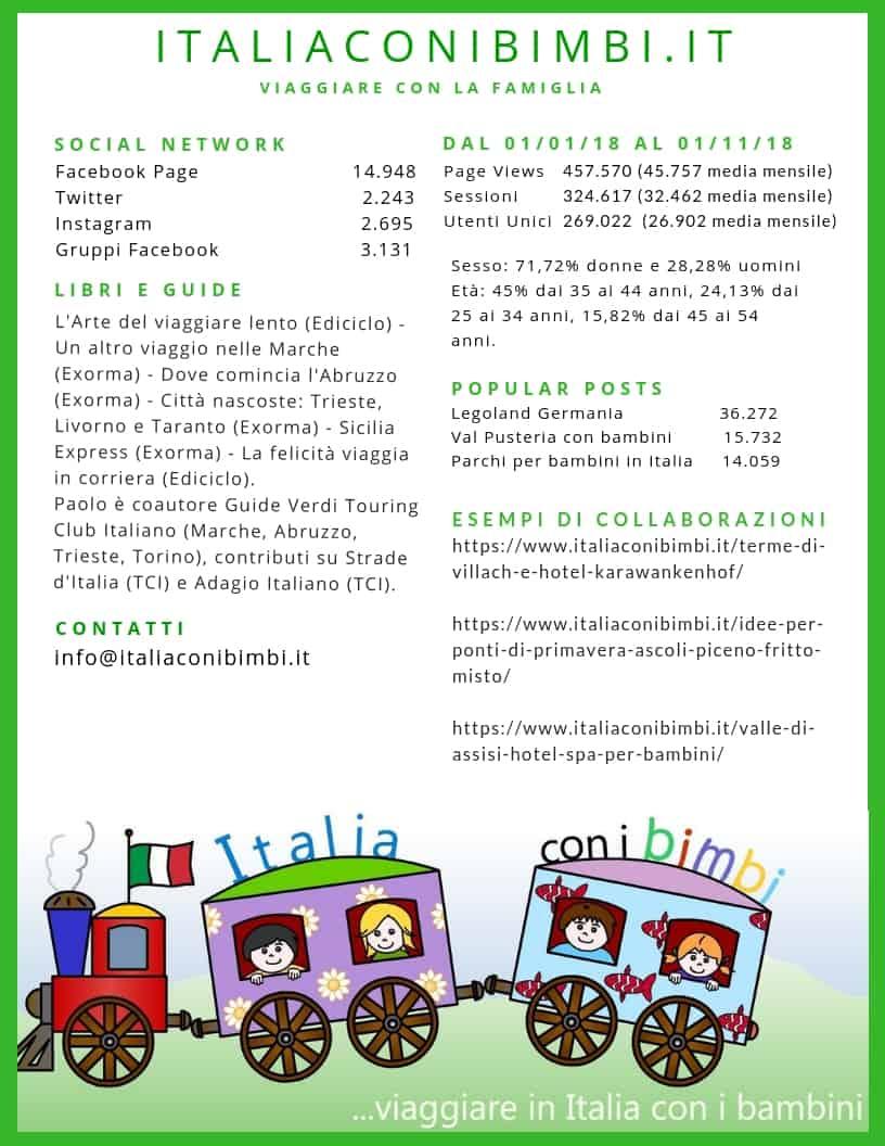 Media Kit Italia con i bimbi
