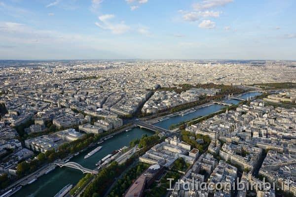 torre Eiffel panorama
