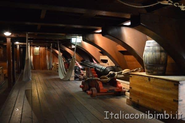 cannoni all'Het Scheepvaartmuseum