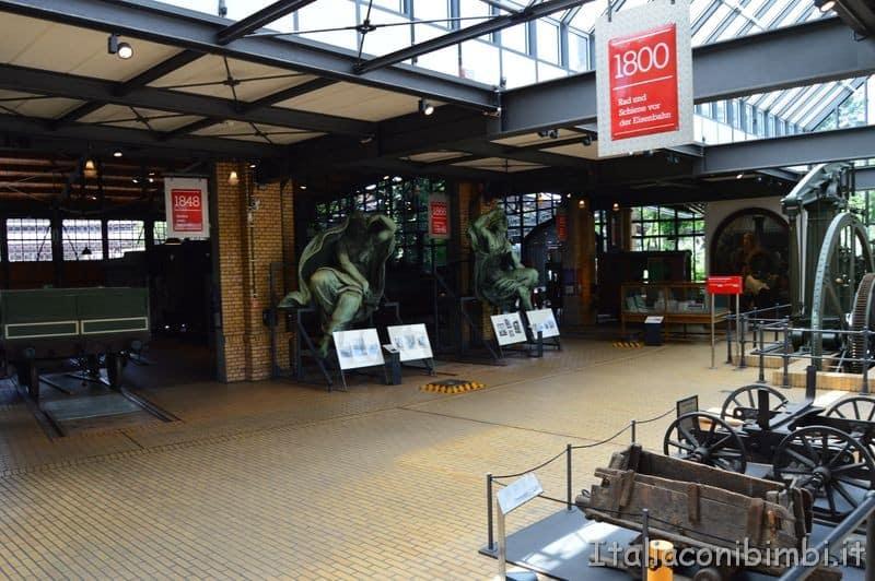 museo della tecnologia Berlino interni