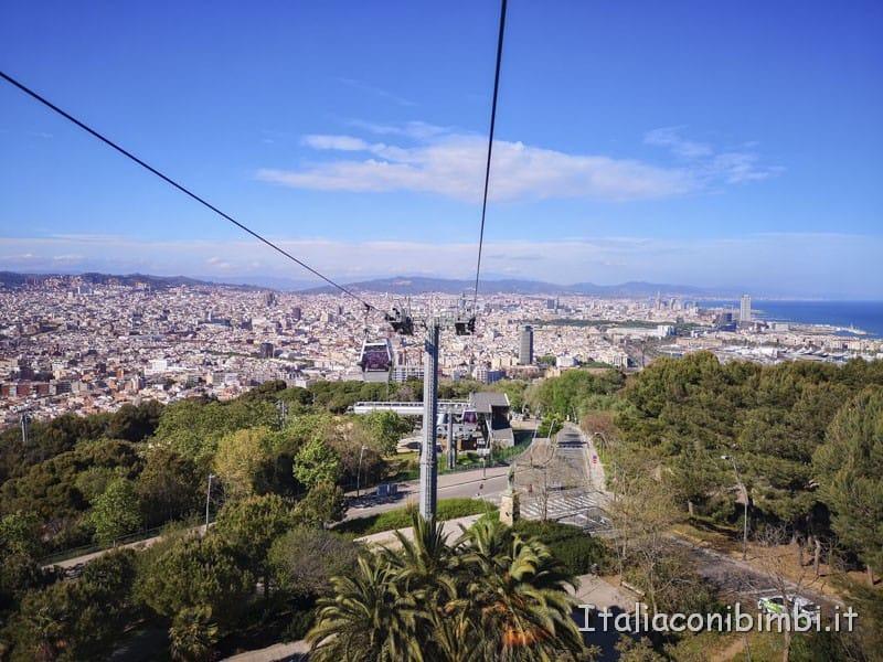 Barcellona - teleferica di Montjuic