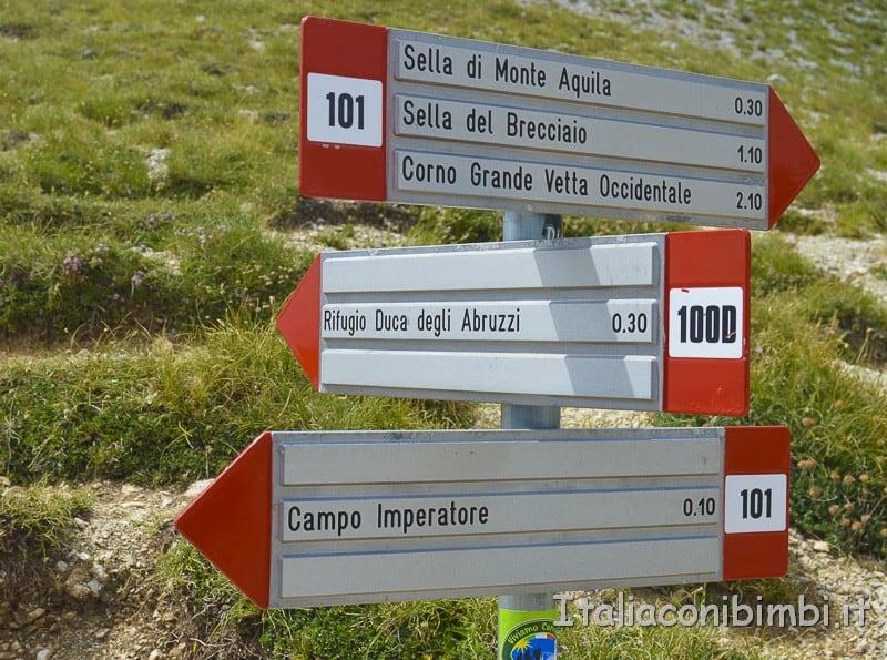 Campo Imperatore- cartelli