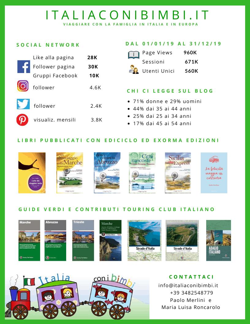 media kit luglio 2020 pagina 2