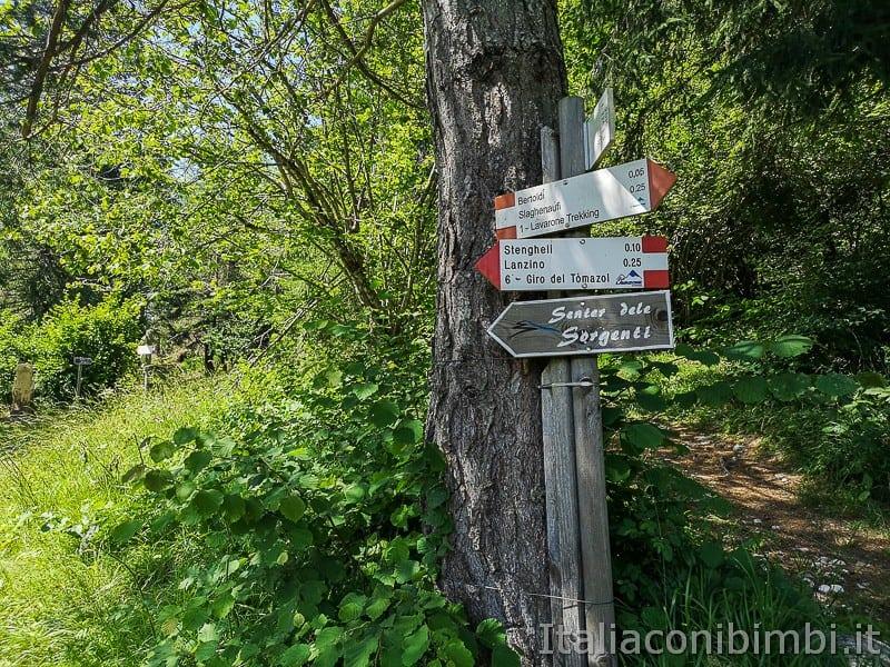 Sentiero delle Sorgenti - Alpe Cimbra- cartelli