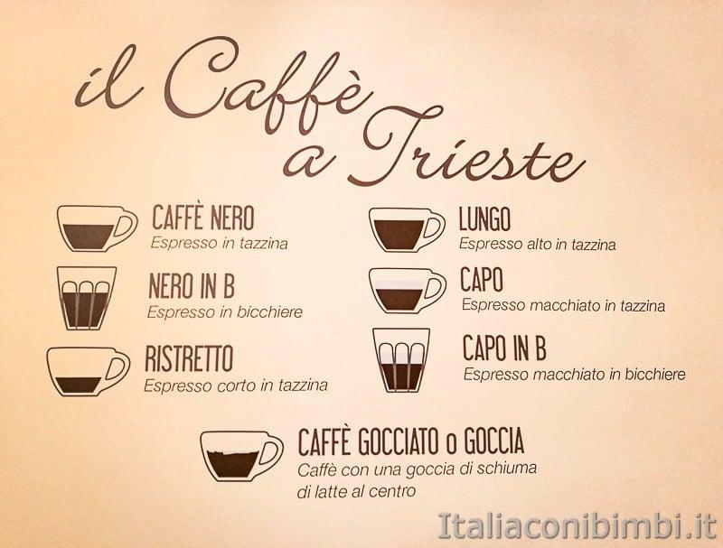 cartello sui tipi di caffè di Trieste