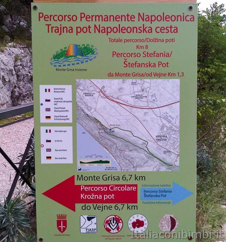Trieste - strada napoleonica cartello percorso