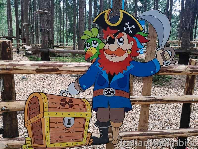 Kronaction - percorso pirati