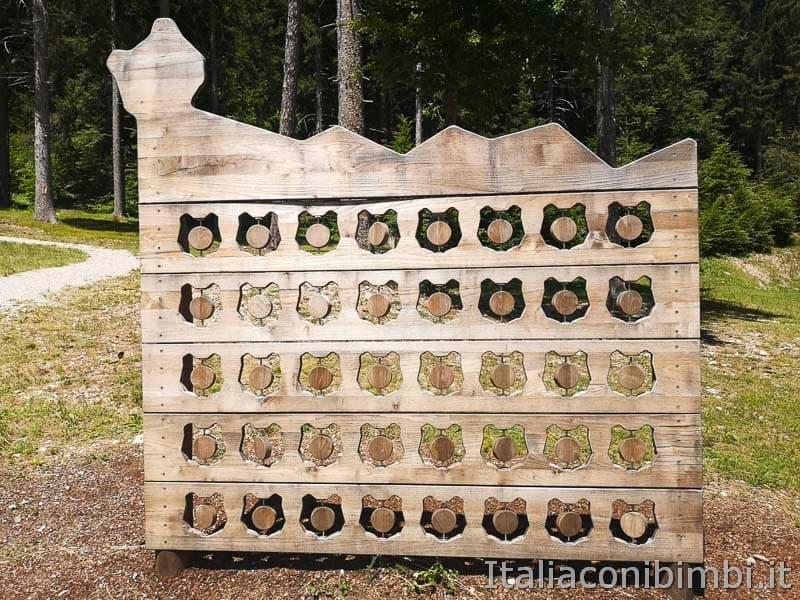 Sarnacli Park - memory dell'orso
