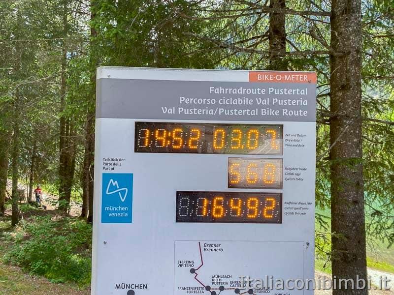 Pista ciclabile - lago di Dobbiaco - conta ciclisti