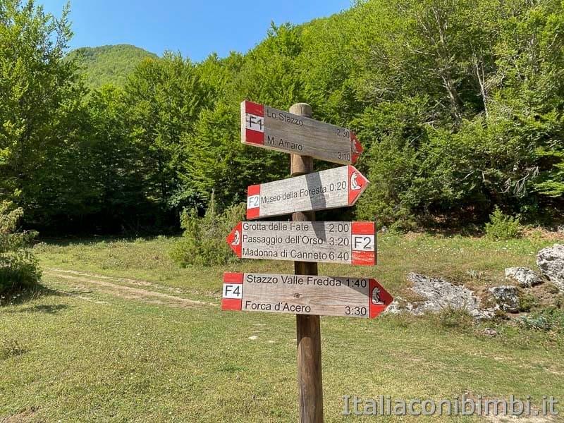Val Fondillo - cartelli sentieri