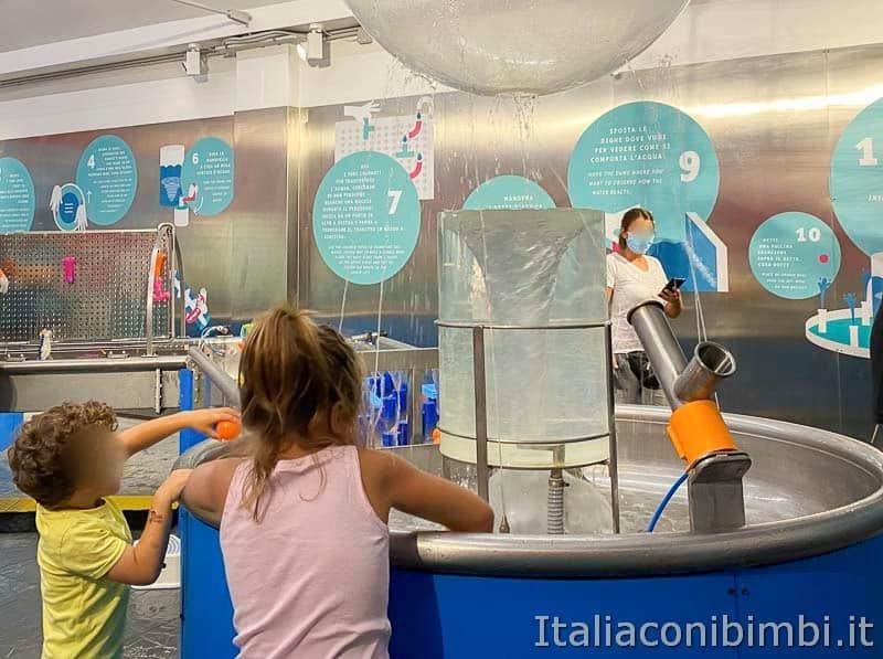 Children's Museum - bambini giochi d'acqua
