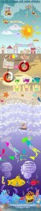 infografica spiagge d italia